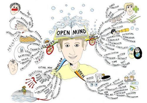 cách lấy lại cảm hứng học tiếng Anh khi chán nản 4
