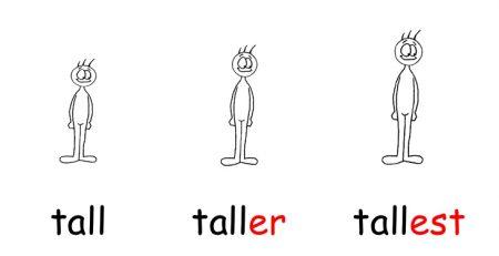 Cấu trúc so sánh nhất trong tiếng Anh