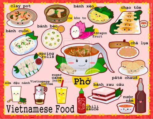 Học tiếng Anh theo chủ đề món ăn Việt Nam 1