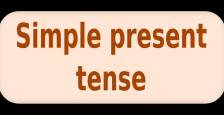 Phương pháp tự học ngữ pháp tiếng Anh