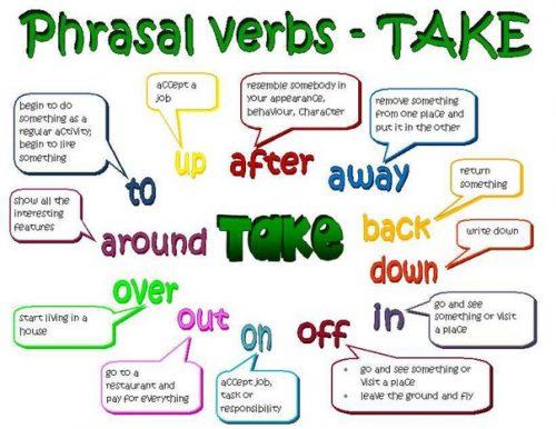 Phrasal verb đi với Take 3
