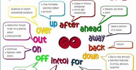 Phrasal verbs đi với GO