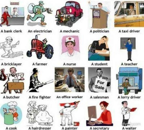 học tiếng Anh theo chủ đề nghề nghiệp 3