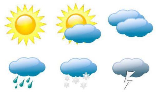 học tiếng Anh theo chủ đề thời tiết 1