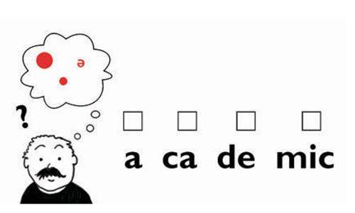 sự quan trọng của trọng âm đối với phát âm tiếng Anh